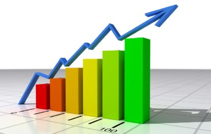 Measuring the Success of Your A/E Firm